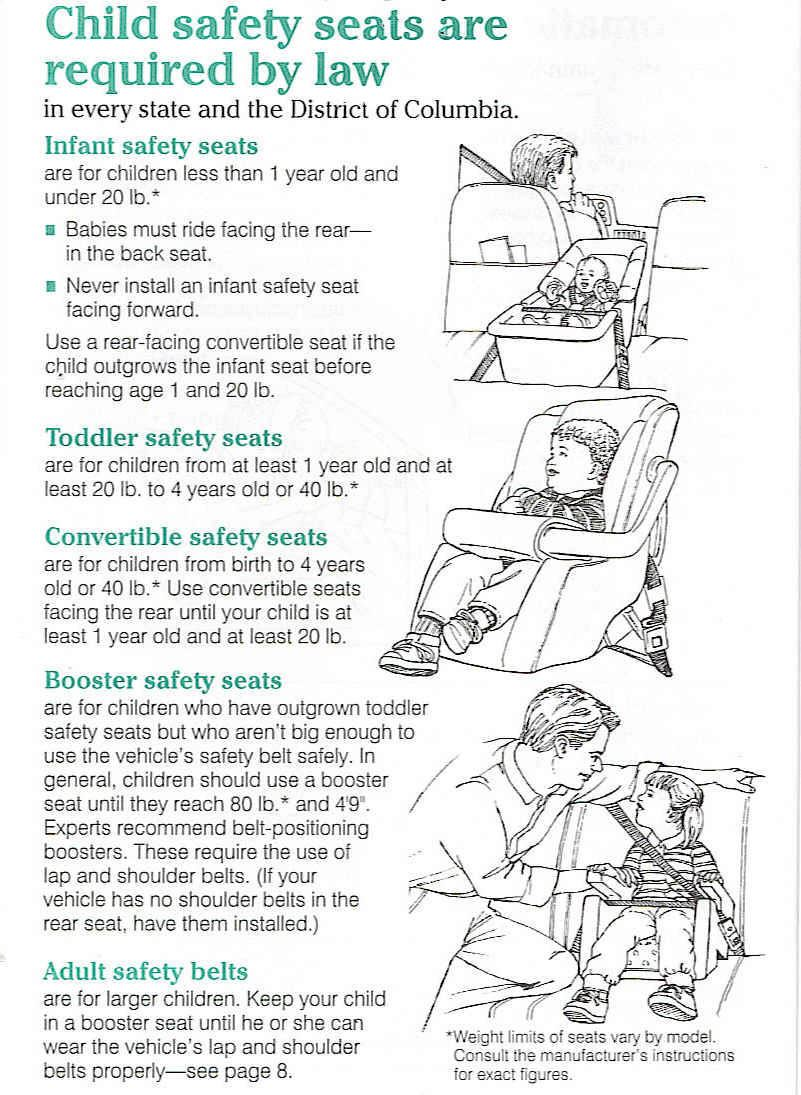 A graphic detailing child safety seat laws.